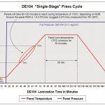 DE104 Press Cycle