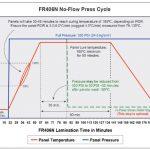 FR406N Press Cycle