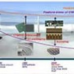 Webinar Electrochemical Corrosion Failure Modes In PWBs